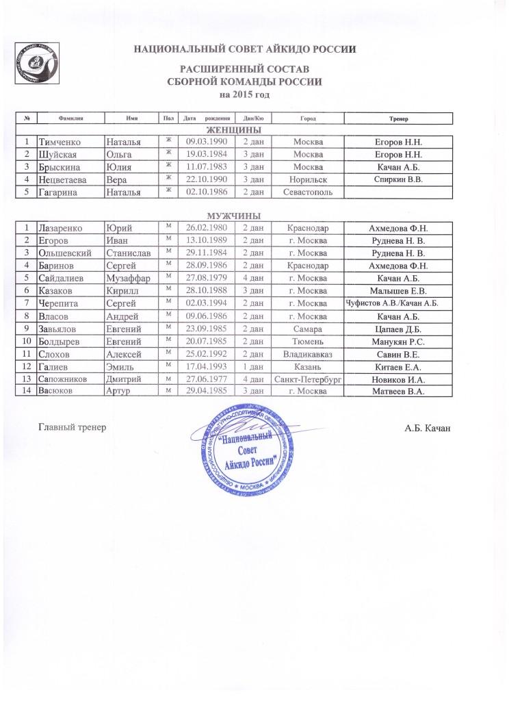 Расширенный-состав-сборной-команды-на-2015-год2